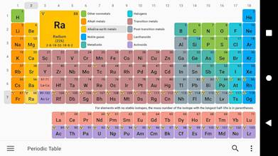 Periodic Table 2020. Chemistry in your pocket عکس 1