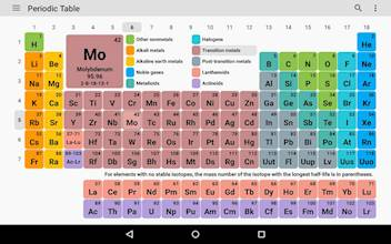 Periodic Table 2020. Chemistry in your pocket عکس 9